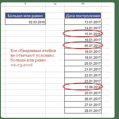 Как сделать в excel проверку совпадений с введенными данными?