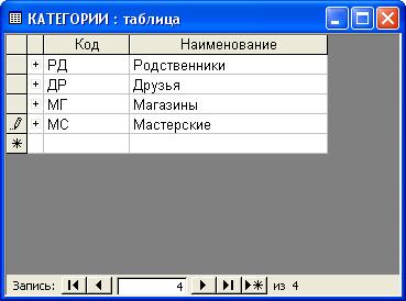 Как сделать телефонный справочник в word?