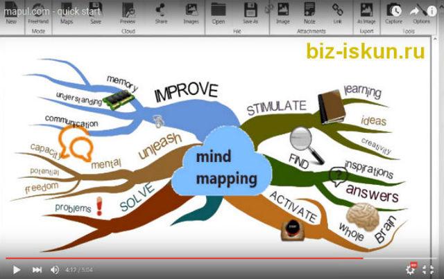 Как сделать интеллект карту в word?