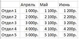 Как сделать шаблон диаграммы в excel?