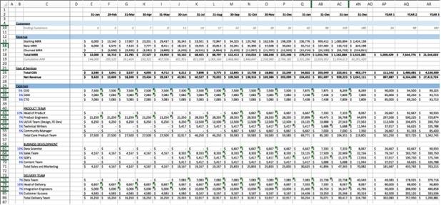 Как сделать статистику продаж в excel?