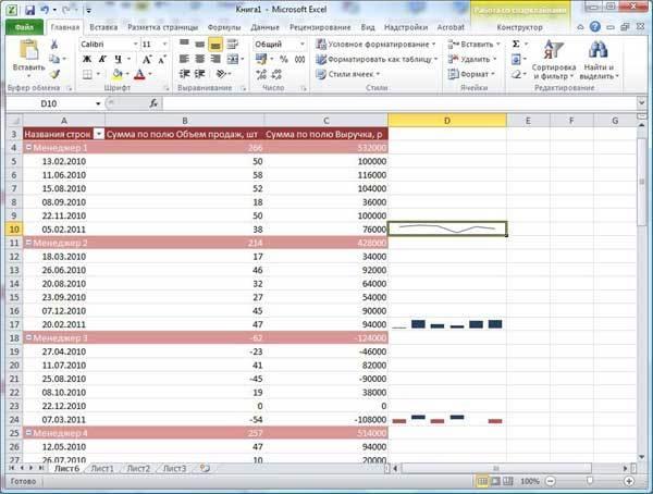 Как сделать анализ данных в excel 2010?
