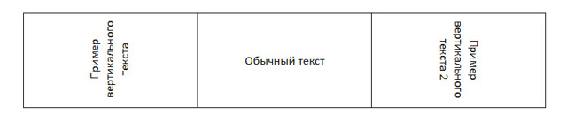Как сделать вертикальный текст в word 2016?