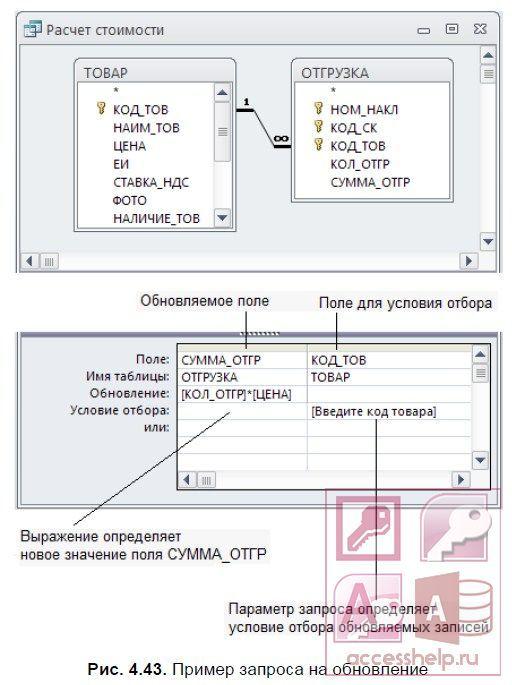 Как сделать запрос на обновление в access 2007?