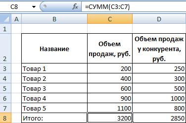 Как сделать матрицу бкг в excel?