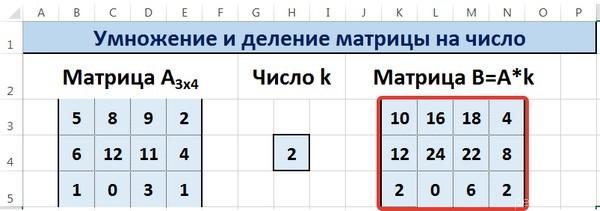 Как сделать транспонированную матрицу в excel?