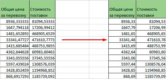Как сделать чтобы excel считал округленные числа?