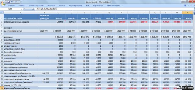 Как сделать финансовый анализ предприятия в excel?