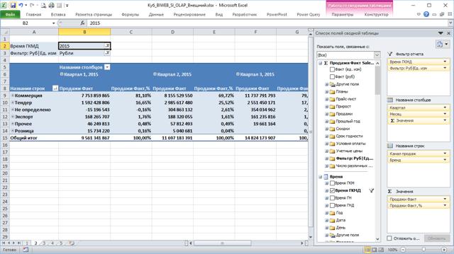 Как сделать отчет о результатах в excel?