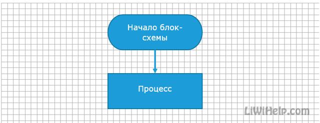 Как сделать блок схему в word 2003?