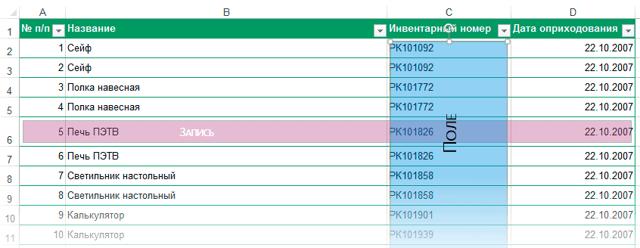 Как сделать метры квадратные для таблицы в excel?