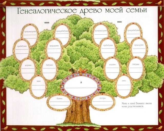 Как сделать древо в word?