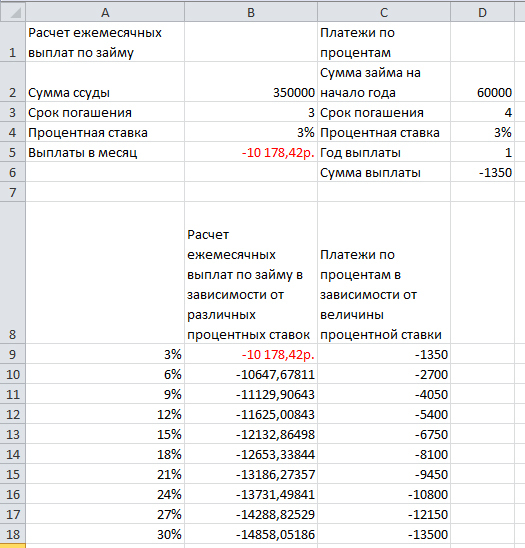 Как сделать аналитическую таблицу в excel?