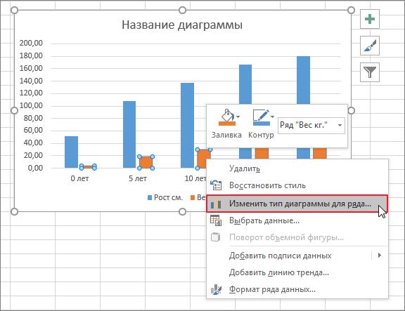 Как сделать таблицу в excel график на месяц?