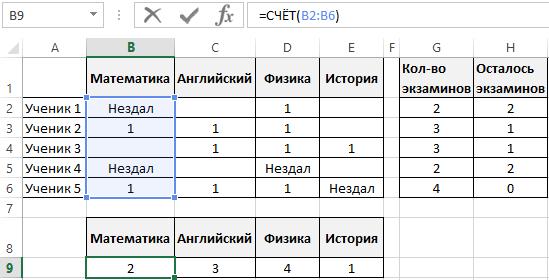 Как сделать пунктирную линию в word?