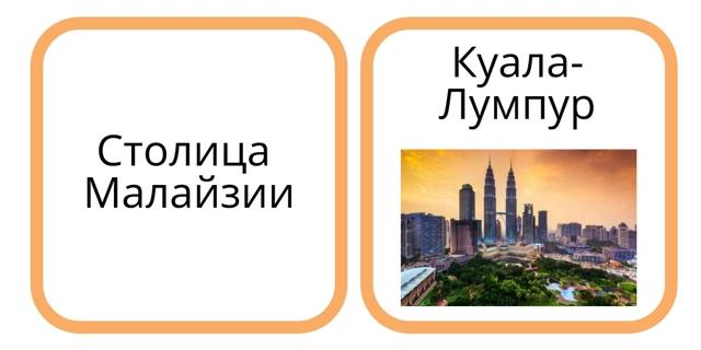 Как сделать карточки для изучения английского в word?
