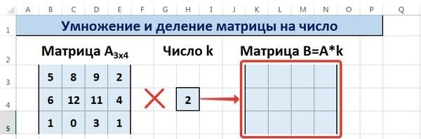 Как сделать функцию умножения в excel?