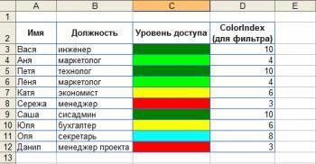 Как сделать фильтрацию по цвету в excel?