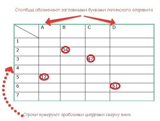 Как сделать умножение в word?
