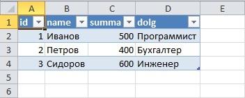 Как сделать запрос sql в excel?