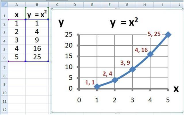 Как в excel сделать замену одной цифры на другую?