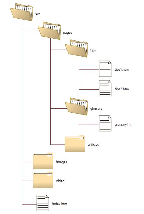 Как сделать ссылку на документ word в html?