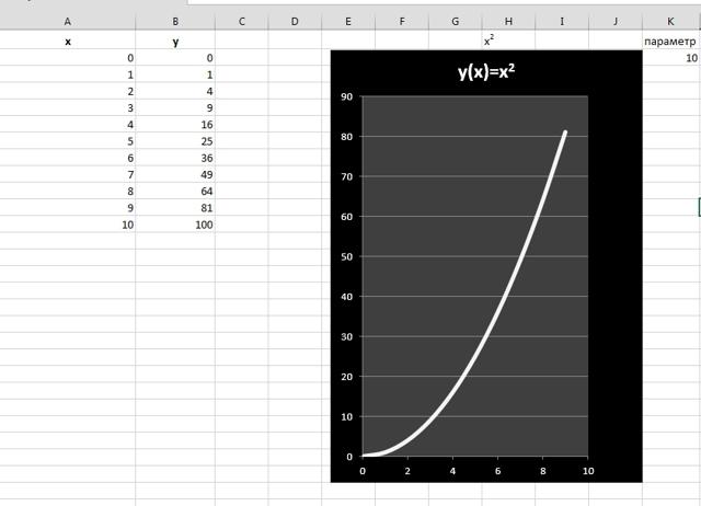 Как сделать именованный диапазон в excel?