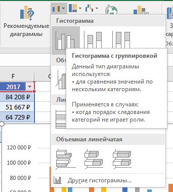 Как сделать гистограмму в excel 2003?