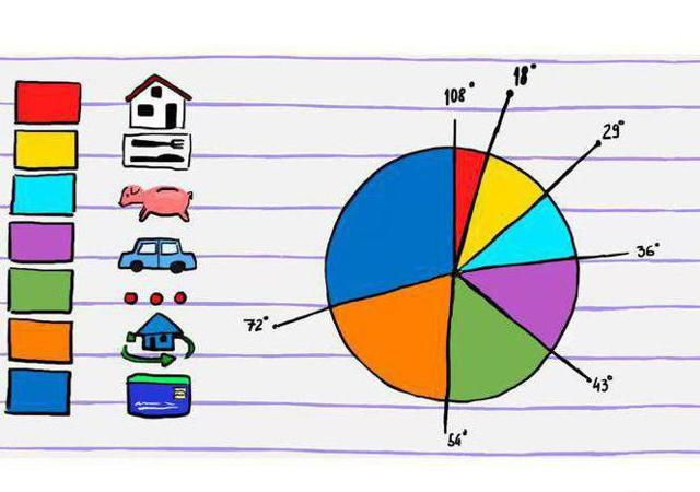 Круглая диаграмма как сделать в excel