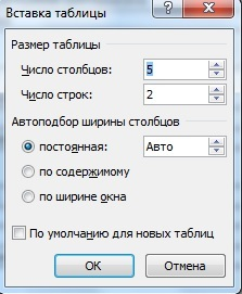 Как сделать список таблиц в word 2007?