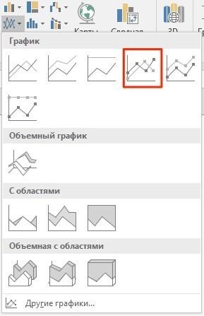 Как сделать циклограмму в excel?