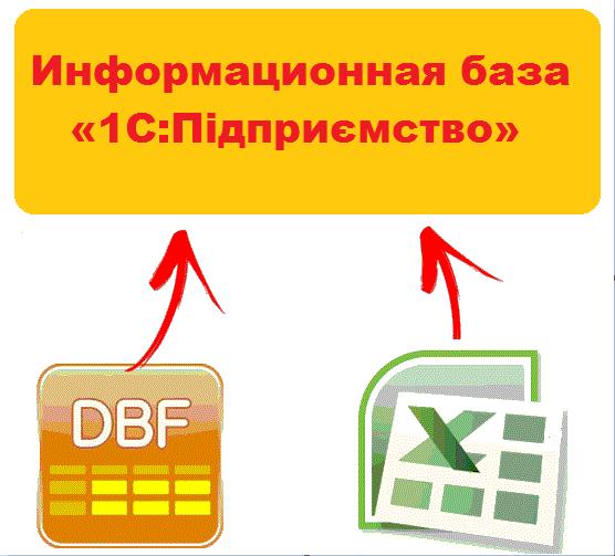 Как сделать из excel dbf?