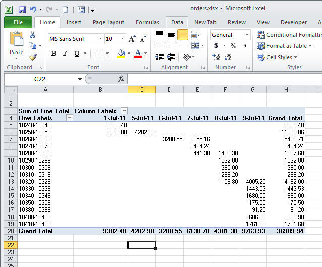 Как сделать группировку в сводной таблице excel?
