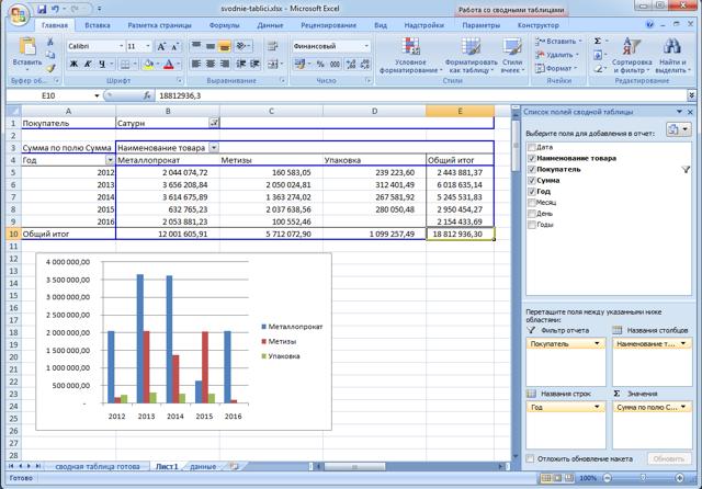 Как сделать сводную таблицу в excel по менеджерам?