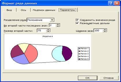 Как сделать сглаживание графика в excel?