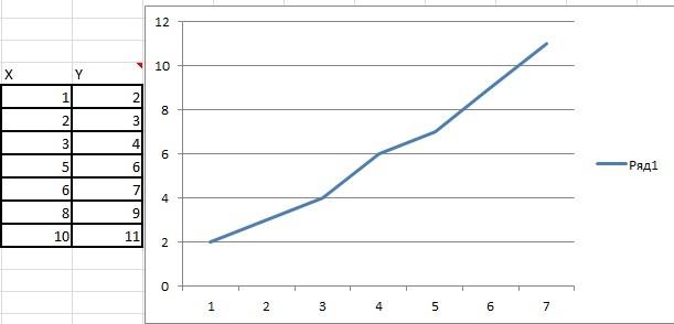 Как сделать расписание в excel 2010?