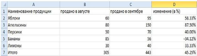 Как сделать пропорцию в excel?